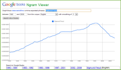 Google Books Ngram — Sigmund Freud